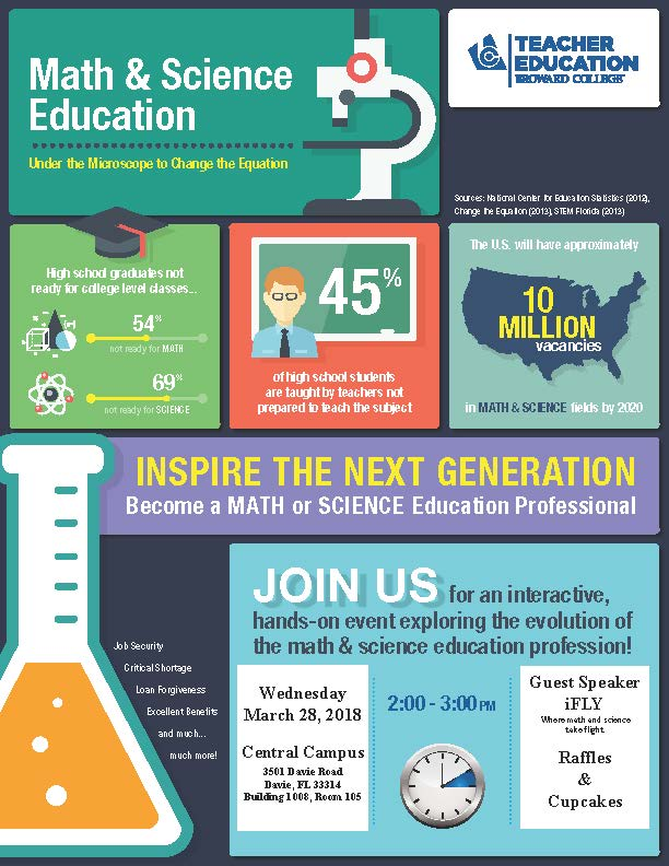 Broward College\'s Education Pathway: Math & Science Education - STEM ...