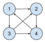 redei theorem on graph theory