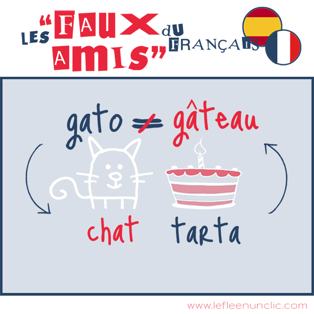 Les faux-amis du français,  le gâteau et le chat espagnol, le FLE en un clic