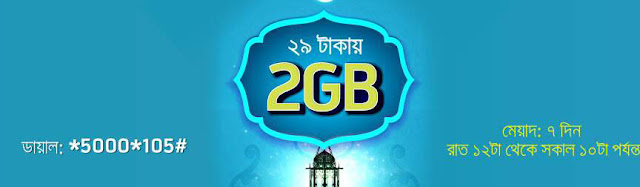 Grameenphone 2GB data night pack at only 29 taka