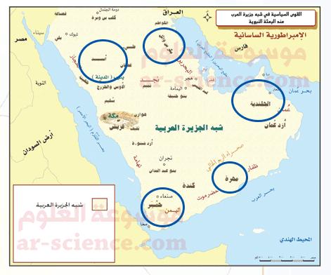 ألاحظ الشكل (8)، ثم أضع دائرة على خمس قوى سياسية في شبه جزيرة العرب