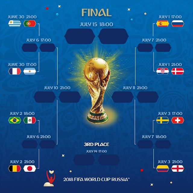 Daftar Tim dan Jadwal 16 Besar Piala Dunia 2018