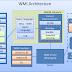 Monitoriza la actividad WMI con WMIMon