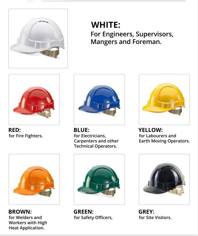 Maksud Di Sebalik Perbezaan Warna Topi