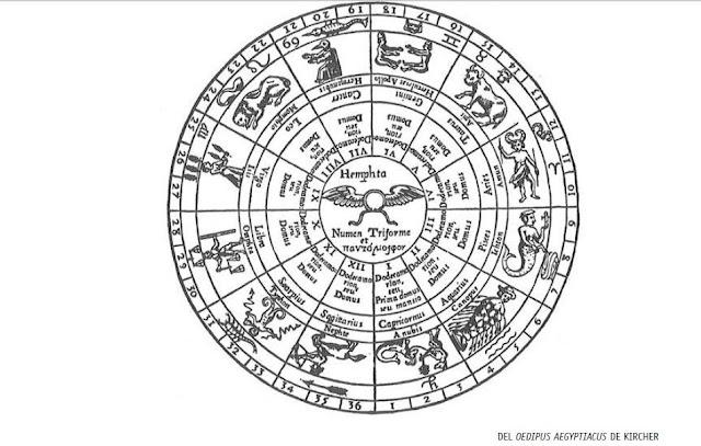 los signos del zodiaco origen y fundamentos, horóscopo de pareja, sinastrías y compatibilidades, astrología empresarial coach