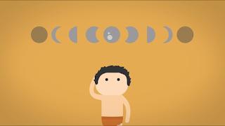 Perhitungan astronomi
