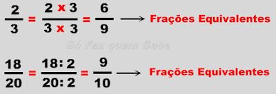 Frações equivalentes. Propriedade fundamental