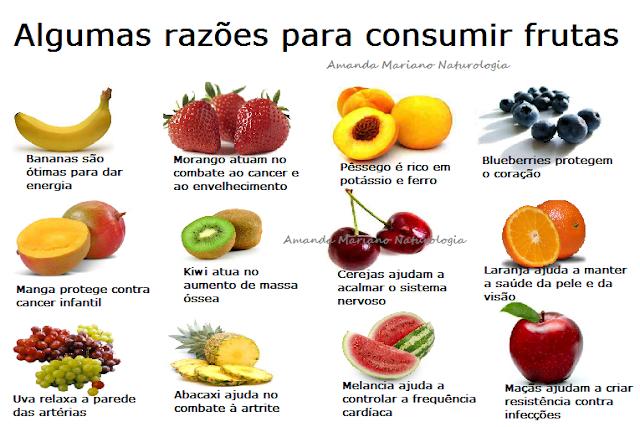 Como-as-frutas-ajudam-a-perder-peso-9