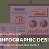 افضل مواقع تصميم انفوجرافيك احترافي - الجزء الثاني