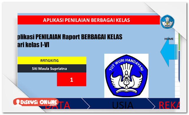 Aplikasi Raport SD Berbasis KTSP