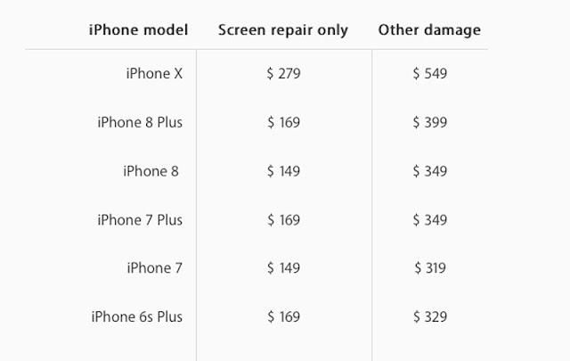 Ternyata Segini Harga Service iPhone X!