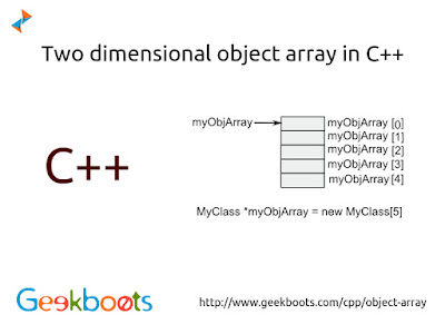 https://www.geekboots.com/cpp/object-array