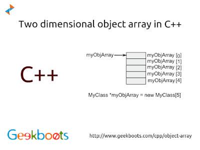 https://www.geekboots.com/cpp/object-array