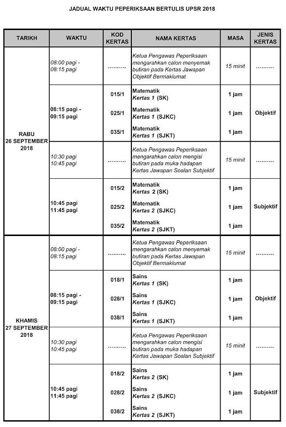 jadual UPSR 2018 date 3