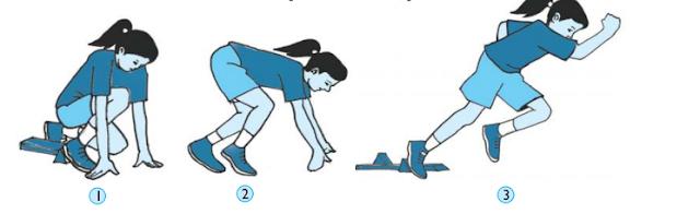 Teknik Dasar Lari Jarak Pendek (Sprint)
