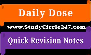 Quiz No. - 130 | सामान्य ज्ञान क्विक रिवीज़न क्विज।  GK Quick Revision Quiz