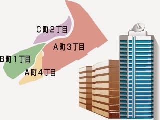 町丁目別エリアとマンションのイラスト