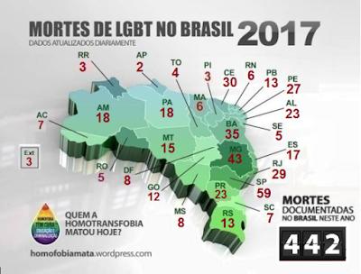 A cada 20 horas um LGBT foi assassinado no Brasil em 2017