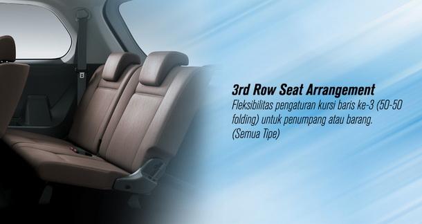 3 rd Row seat Arrangement