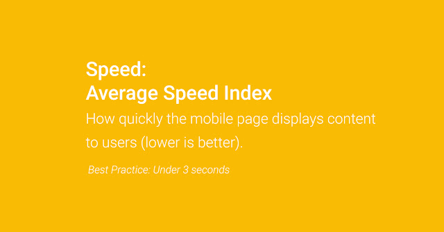 how-website-speed-affects-seo, website-speed-importance-in-seo