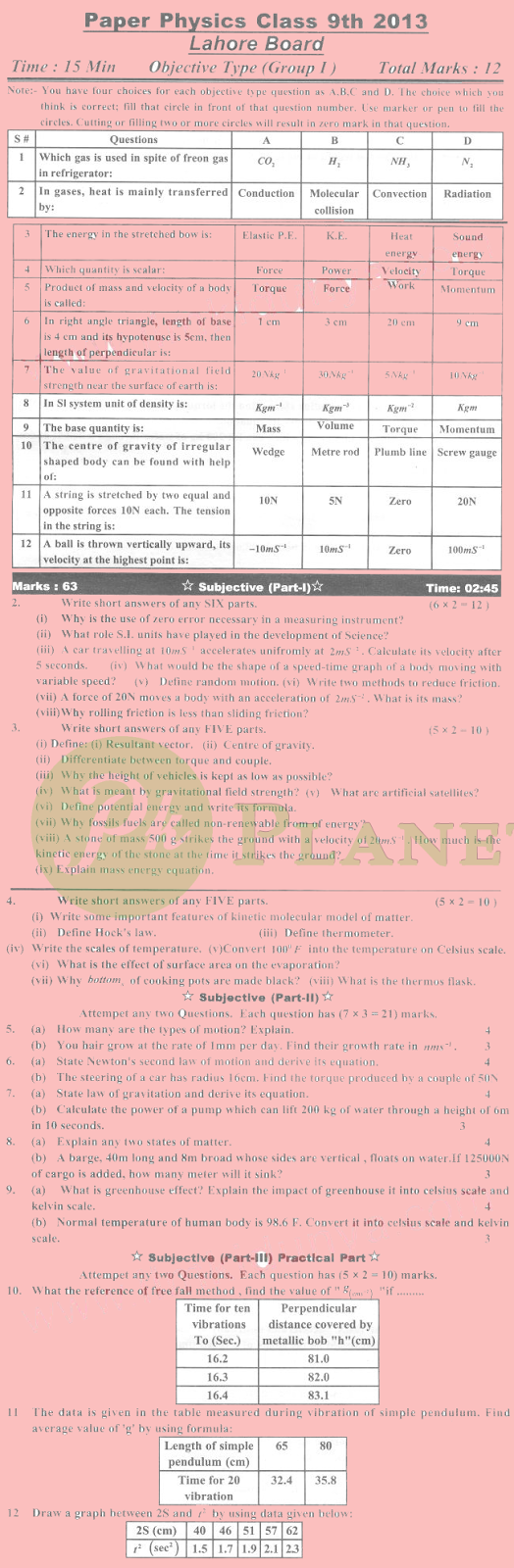 Past Papers of 9th Class Lahore Board 2013 Physics in English