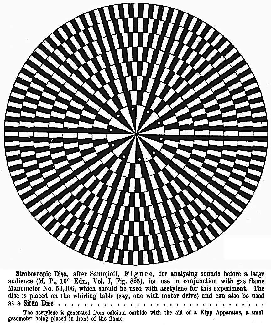 a stroboscopic disk from a 1910 educational supply catalog