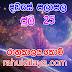 රාහු කාලය | ලග්න පලාපල 2020 | Rahu Kalaya 2020 |2020-07-25