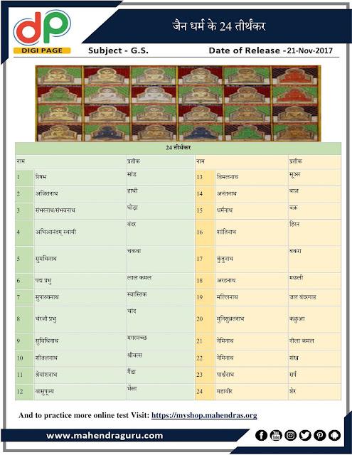 DP | Names of 24 Tirthankara's Of Jainism  | 21 - 11 -17