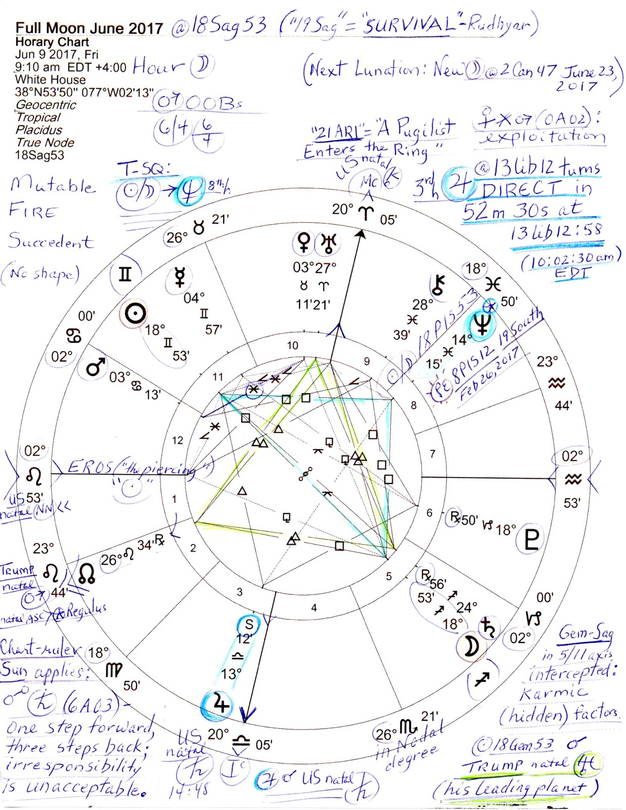 Stars over washington april 2017 this full moon horoscopes asc desc house cusps are in the same signs as those of mr trumps natal horoscope though in earlier degrees and the june full nvjuhfo Choice Image