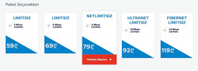 Turk Telekom AKN'siz fiyatlar