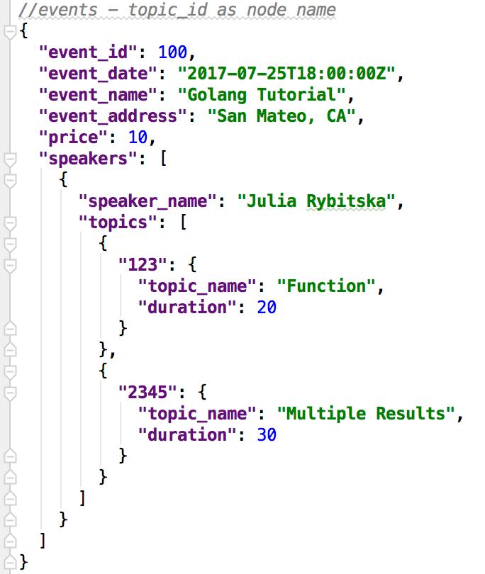 MongoDB - Nested Array Usage | Rybitskyi Silicon Valley Developer Notes