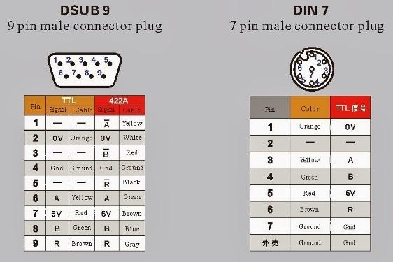 Heidenhain Encoder Rod 431 Wiring Diagram Motor Capacitor Eight Designenvy Co Custom Linear Scale On Chinese Dro Colours Logo