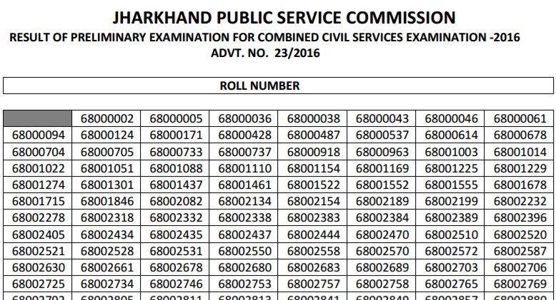 JPSC Pre Exam Result, JPSC Combined Civil Services Result 2016, JPSC PT Result, Jharkhand Civil Service Result