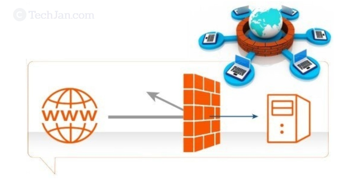 how does a firewall work