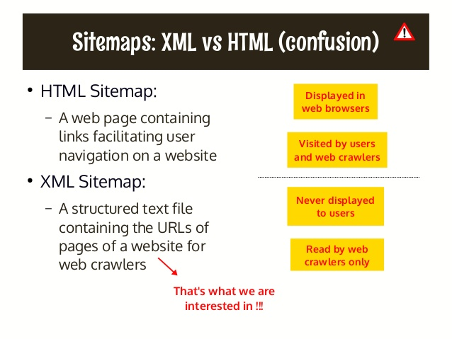 what are the various point that differ html and xml sitemaps