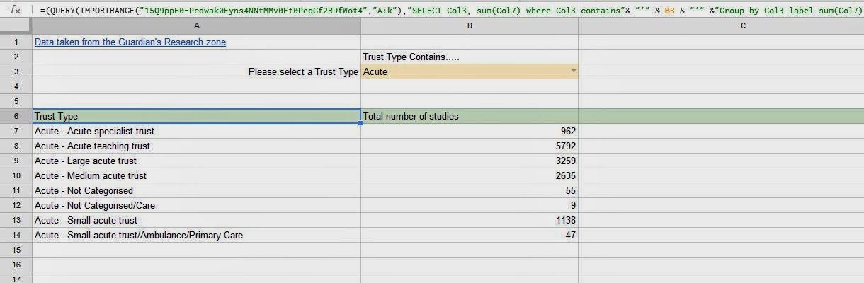tech cogitation: Interactive reports using QUERY and IMPORTRANGE