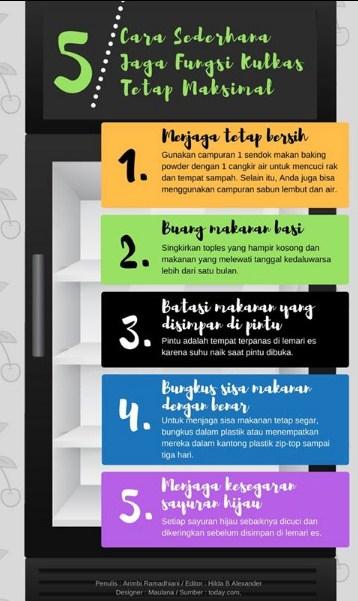 5 Cara Agar Fungsi Kulkas Tetap Maksimal