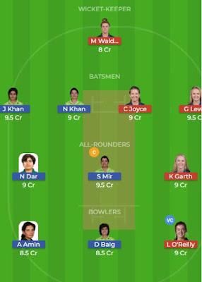 ICC women's world t20 2018,icc womens world t20 2018,