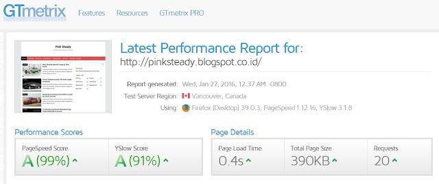 Hasil kecepatan Pink Steady Blogger Template di GTMetrix