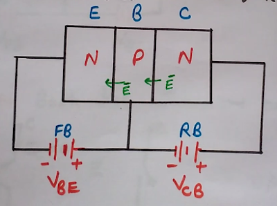 Active Mode Operation of BJT Transistor (Bipolar Junction Transistor),  Active Mode Operation of BJT,  Active Mode Operation of Transistor,  Active Mode Operation of Bipolar Junction Transistor, Active Mode Operation of BJT   Transistor (NPN BJT)