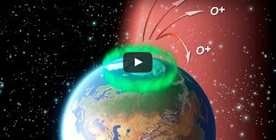 Earth is Losing Its Atmosphere Due to Weakness in Earths' Magnetic –Field (work)