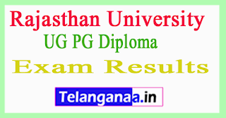Rajasthan University Result 2017 UG PG Diploma Results
