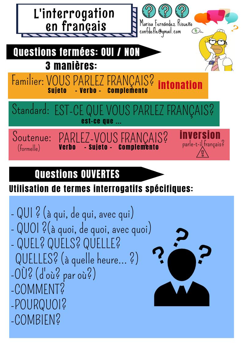 Zdania i pytania - zadawanie pytań 2 - Francuski przy kawie