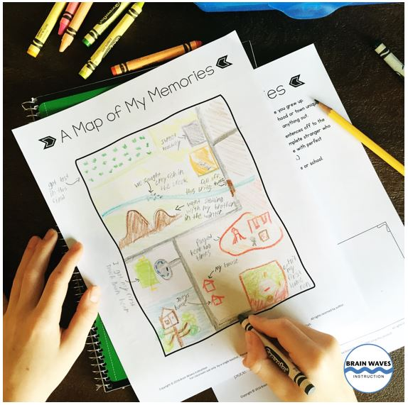 Help students develop topic ideas for their Memoir with this fun activity.  Students create a map of their memories.  They even label significant places from their childhood.  This planning activity jogs students' memories and provides lots of ideas for their Memoir.