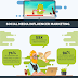Marketing Trends That Will Dominate Social Media In 2018 - #infographic