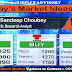 Best Stock Advisory Company in Indore, Today Best Call
