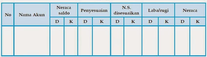 Bentuk Neraca Lajur 6 Kolom 8 Kolom Dan 10 Kolom Akuntansi