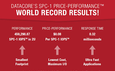 DataCore Adaptive Parallel I/O Technology Lowers Server and Storage Costs