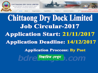 Chittagong Dry Dock Limited job circular 2017