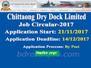 Chittagong Dry Dock Limited job circular 2017